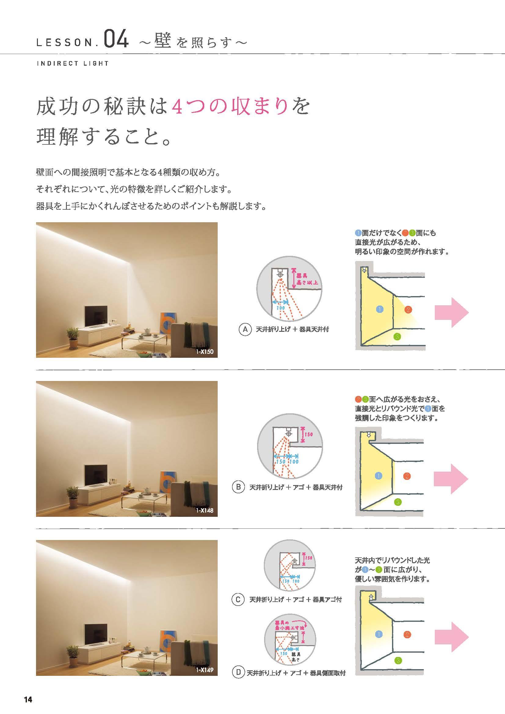 壁面照明の違い