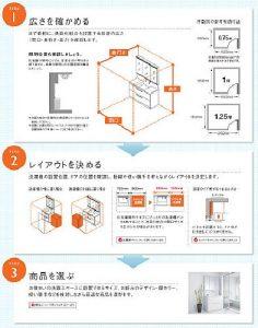 洗面の選び方1