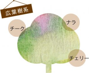 広葉樹系の特徴