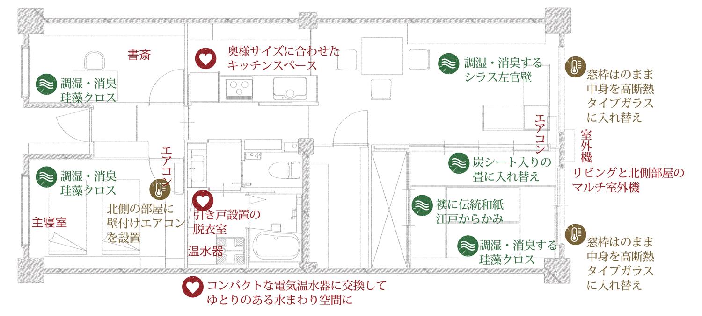 201610kengaku_zumen