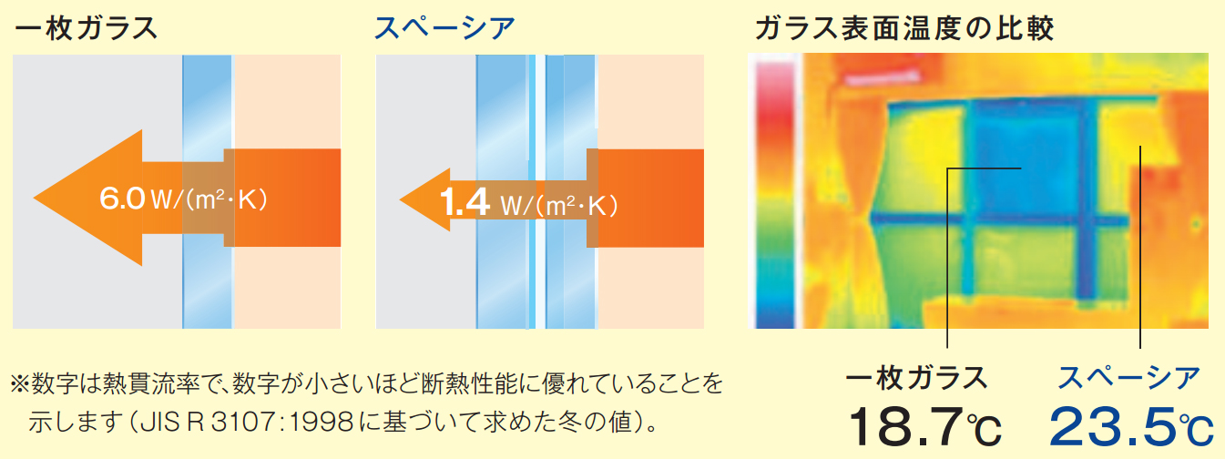 高断熱ガラスの精度比較