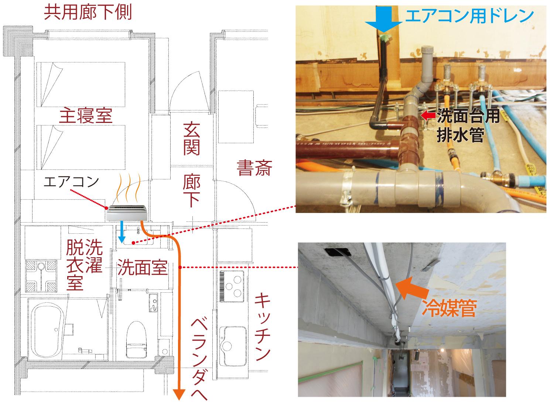エアコンのドレンと冷媒管配置図