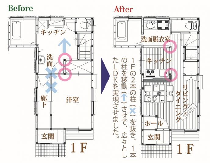 柱と壁の変更図